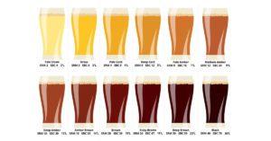 I colori della birra